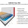 Termoreflexní podlahová fólie Sunflex Floor PRO a její aplikace v podlaze