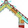 Jutadach 135 řez střechou